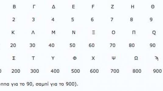 Η μαθηματική δομή της ελληνικής γλώσσας και άλλες τέτοιες βλακείες